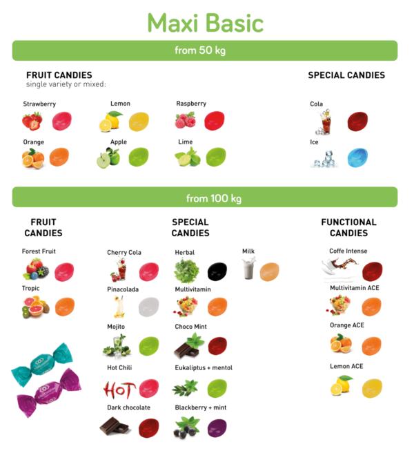 maxi basic sweets