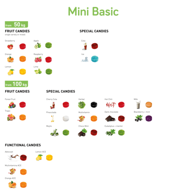 mini basic sweets