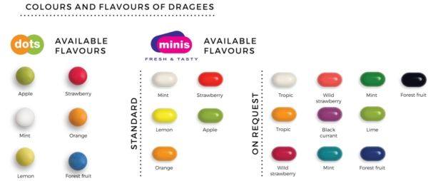 colours and flavours of dragees